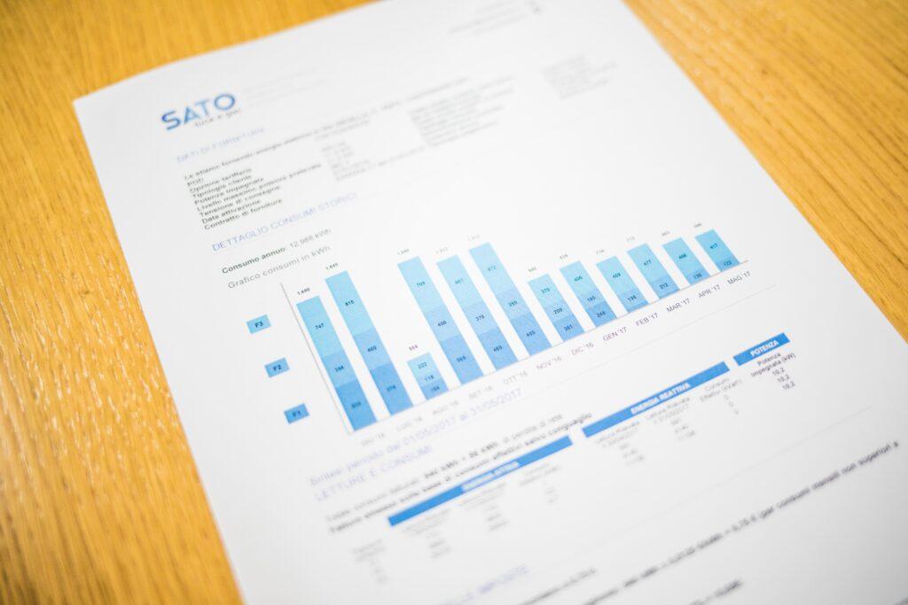 etat i działalność gospodarcza podatek dochodowy
